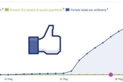 Come aumentare i fan di una pagina facebook